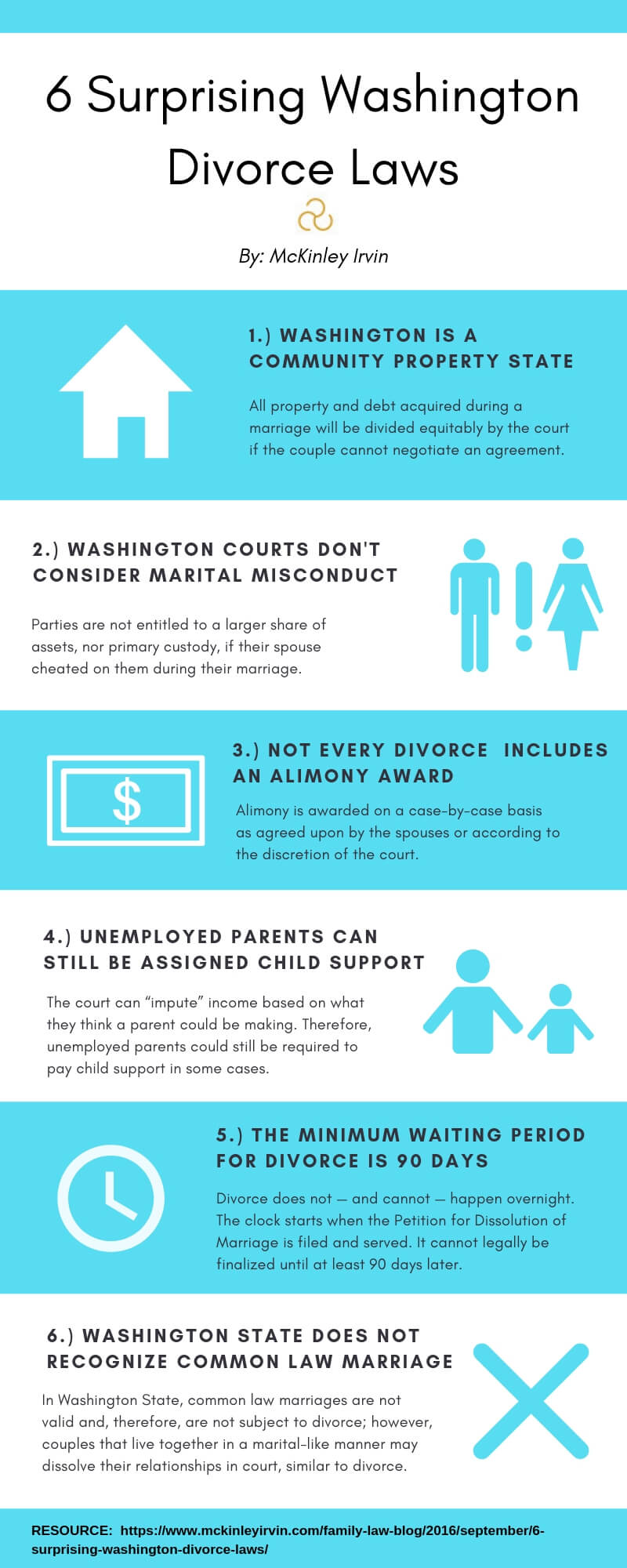6 Surprising Washington Divorce Laws