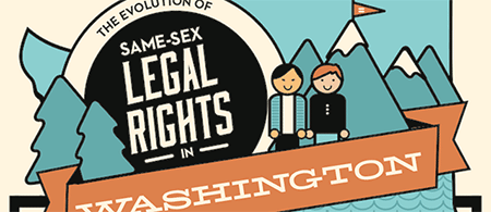 The Evolution of Same-Sex Legal Rights in Washington Infographic